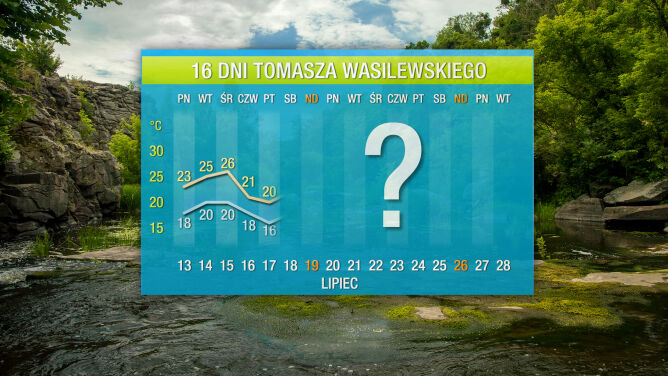 Pogoda na 16 dni: <br />lipiec prawie bez upału